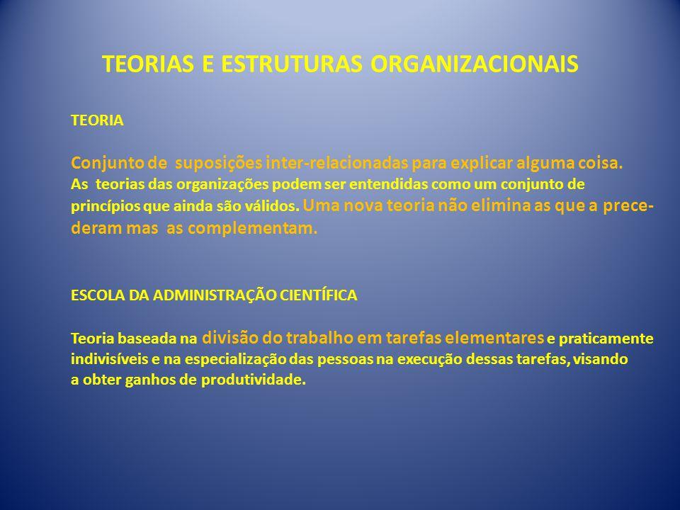 TEORIAS E ESTRUTURAS ORGANIZACIONAIS TEORIA Conjunto de suposições inter-relacionadas para explicar alguma coisa. As teorias das organizações podem se