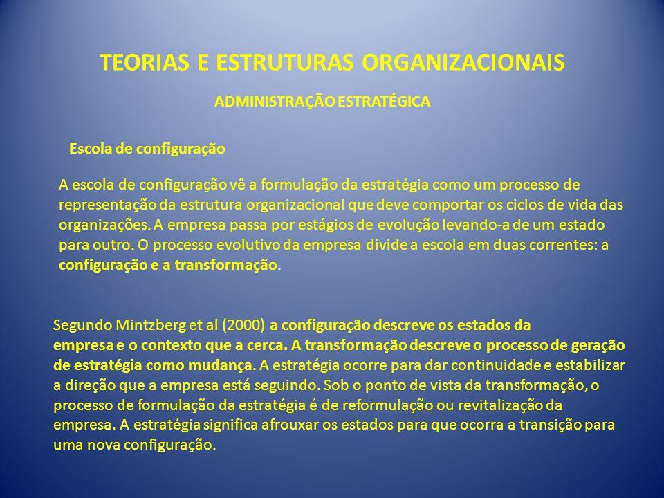 TEORIAS E ESTRUTURAS ORGANIZACIONAIS ADMINISTRAÇÃO ESTRATÉGICA Escola de configuração A escola de configuração vê a formulação da estratégia como um processo de representação da estrutura organizacional que deve comportar os ciclos de vida das organizações.