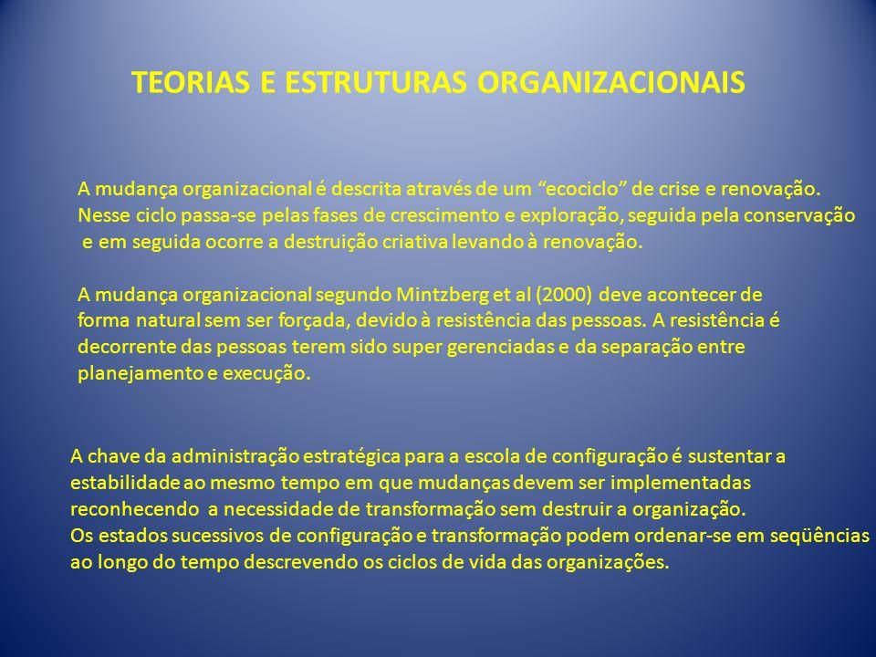 """TEORIAS E ESTRUTURAS ORGANIZACIONAIS A mudança organizacional é descrita através de um """"ecociclo"""" de crise e renovação. Nesse ciclo passa-se pelas fas"""