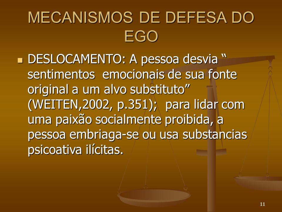 """11 MECANISMOS DE DEFESA DO EGO  DESLOCAMENTO: A pessoa desvia """" sentimentos emocionais de sua fonte original a um alvo substituto"""" (WEITEN,2002, p.35"""