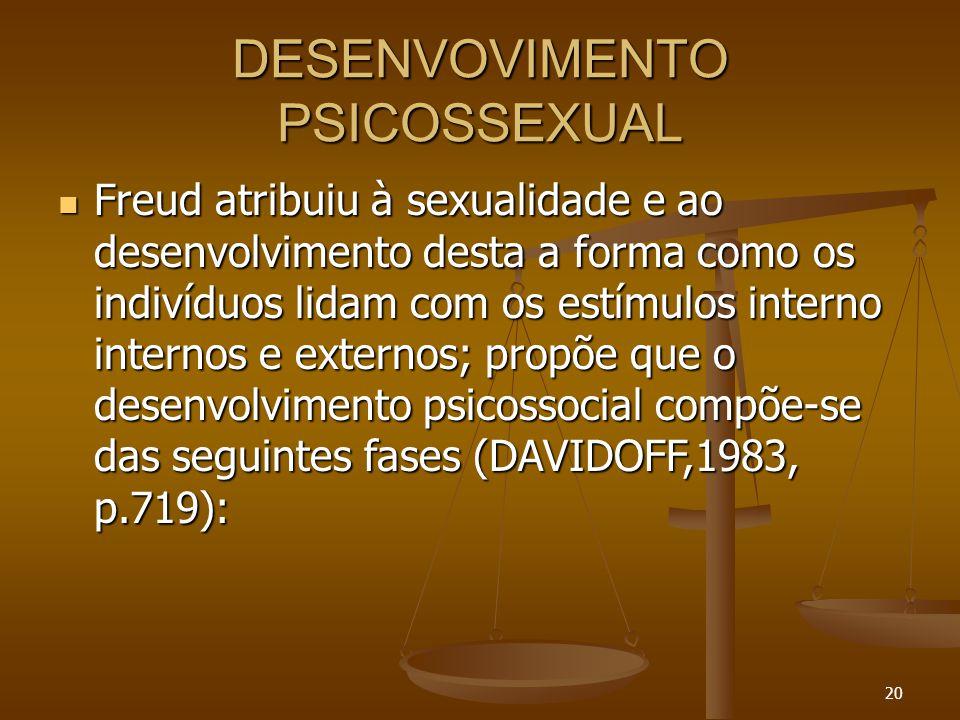 20 DESENVOVIMENTO PSICOSSEXUAL  Freud atribuiu à sexualidade e ao desenvolvimento desta a forma como os indivíduos lidam com os estímulos interno int