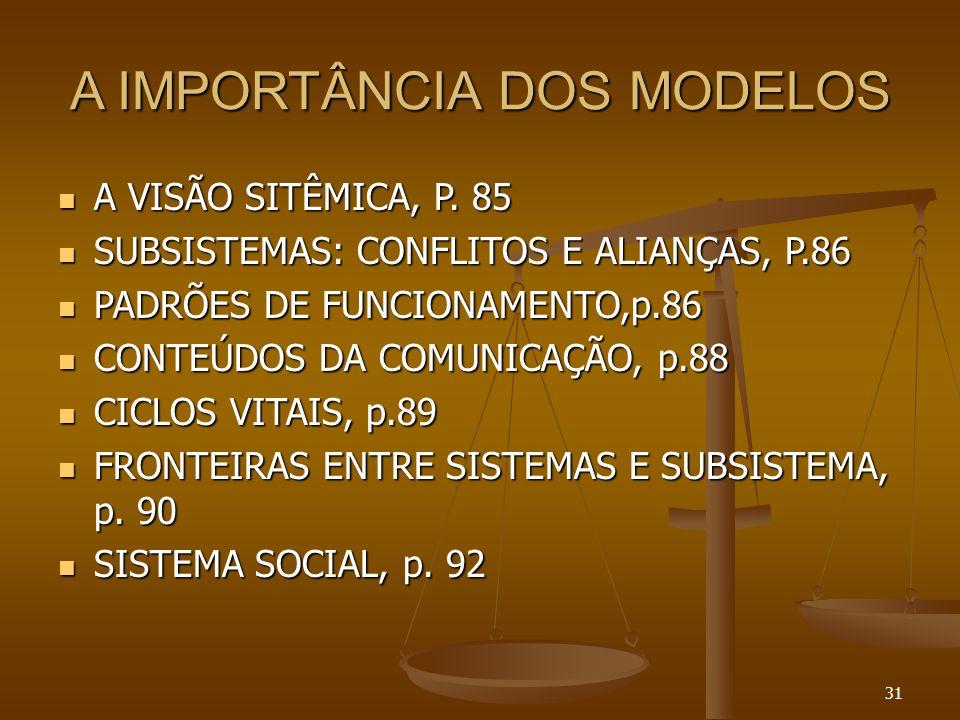 31 A IMPORTÂNCIA DOS MODELOS  A VISÃO SITÊMICA, P. 85  SUBSISTEMAS: CONFLITOS E ALIANÇAS, P.86  PADRÕES DE FUNCIONAMENTO,p.86  CONTEÚDOS DA COMUNI