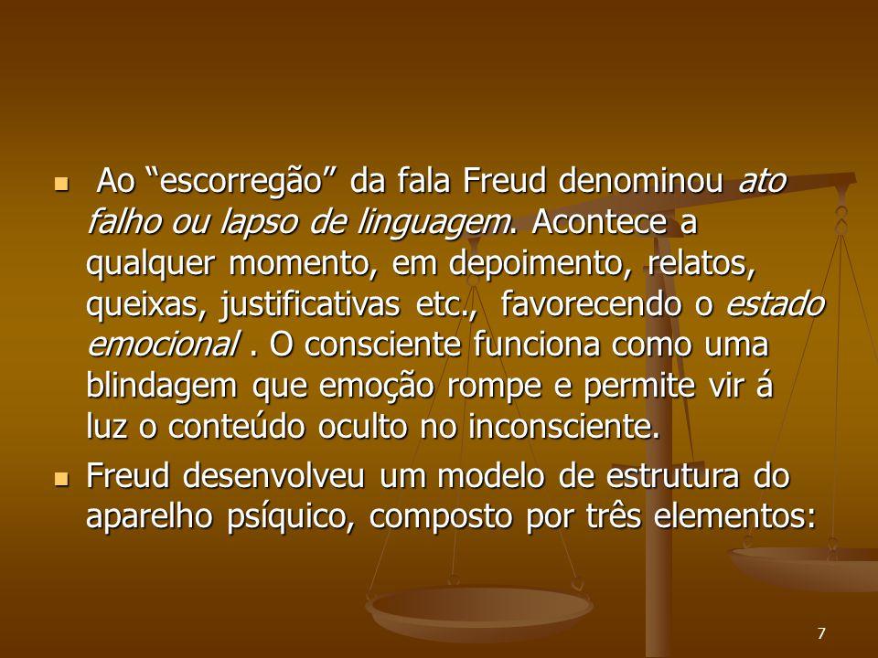 """7  Ao """"escorregão"""" da fala Freud denominou ato falho ou lapso de linguagem. Acontece a qualquer momento, em depoimento, relatos, queixas, justificati"""