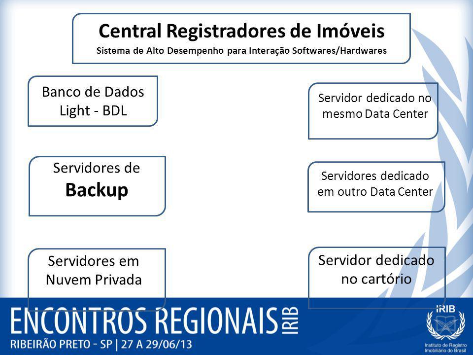 Central Registradores de Imóveis Sistema de Alto Desempenho para Interação Softwares/Hardwares Banco de Dados Light - BDL Servidores dedicado em outro