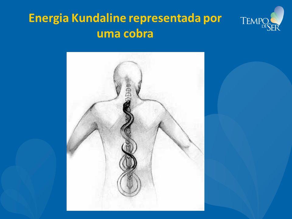 Energia Kundaline representada por uma cobra
