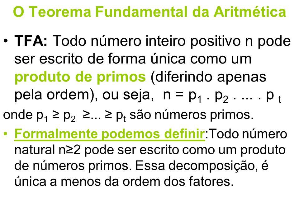 O Teorema Fundamental da Aritmética •TFA: Todo número inteiro positivo n pode ser escrito de forma única como um produto de primos (diferindo apenas p