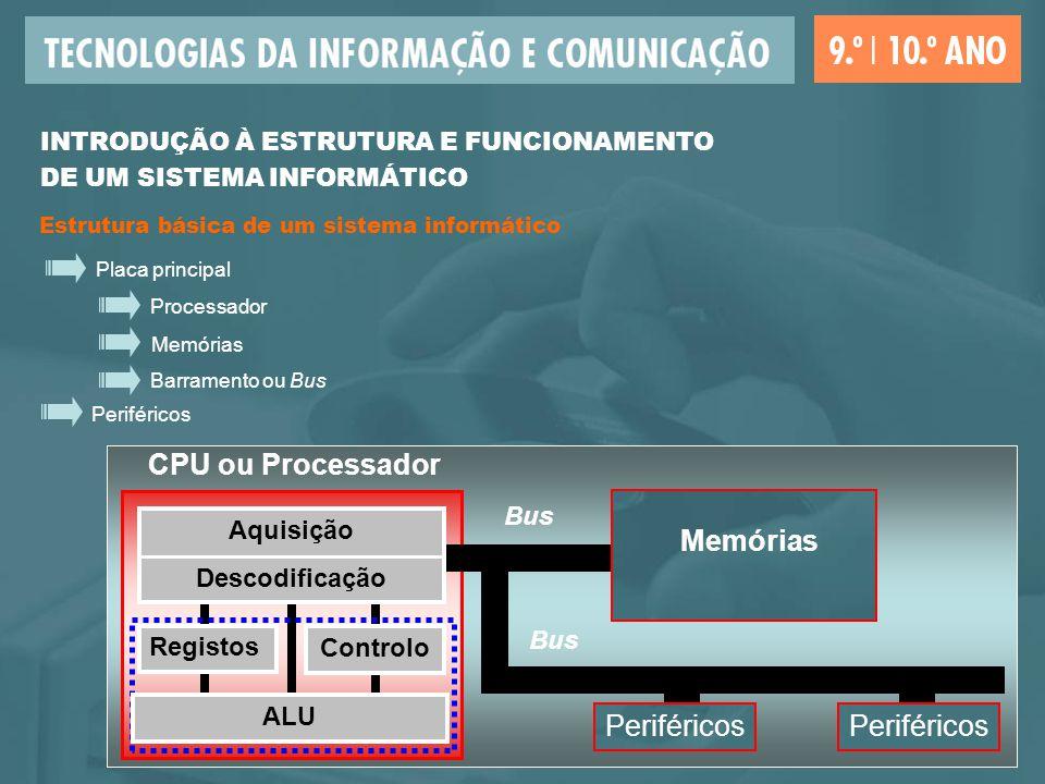 Estrutura básica de um sistema informático Periféricos Processador Barramento ou Bus Memórias Periféricos Placa principal CPU ou Processador ALU Aquis