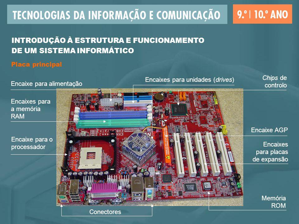 Encaixes para placas de expansão Encaixes para a memória RAM Encaixe para o processador Memória ROM Chips de controlo Conectores Encaixes para unidade