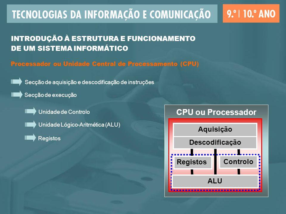 CPU ou Processador Aquisição Descodificação Processador ou Unidade Central de Processamento (CPU) Secção de execução Unidade Lógico-Aritmética (ALU) U