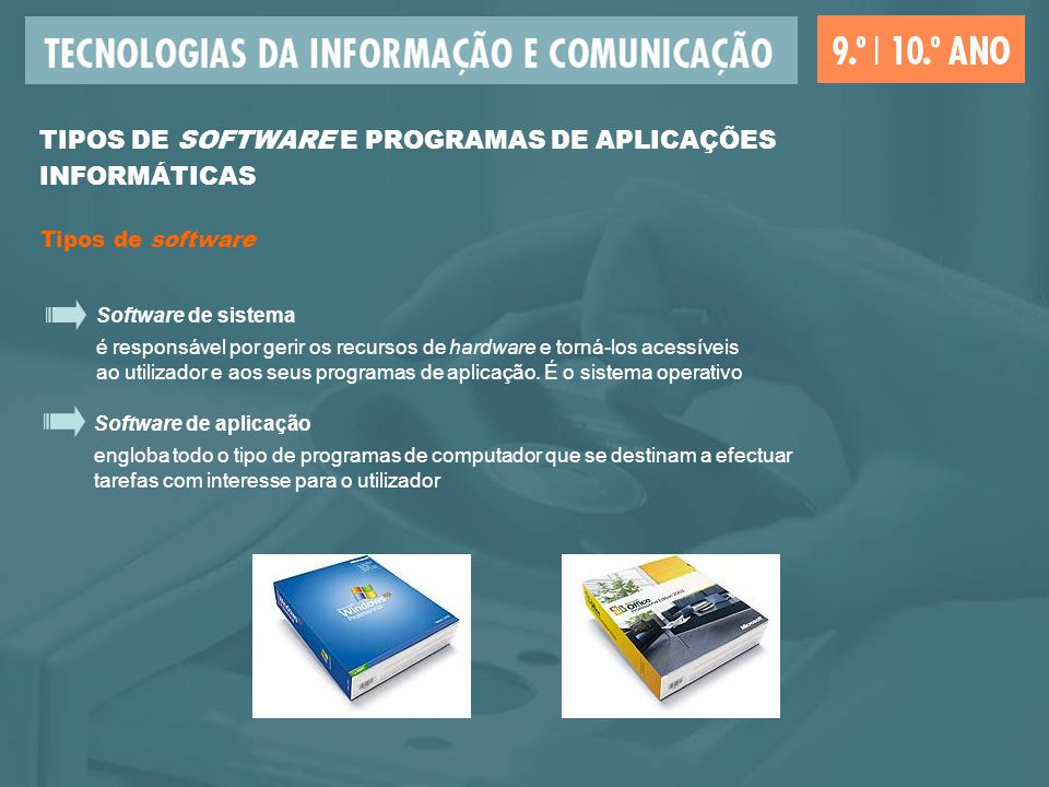 TIPOS DE SOFTWARE E PROGRAMAS DE APLICAÇÕES INFORMÁTICAS Tipos de software Software de aplicação engloba todo o tipo de programas de computador que se