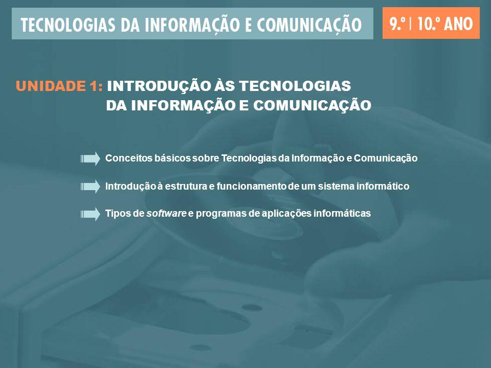UNIDADE 1: INTRODUÇÃO ÀS TECNOLOGIAS DA INFORMAÇÃO E COMUNICAÇÃO Conceitos básicos sobre Tecnologias da Informação e Comunicação Introdução à estrutur