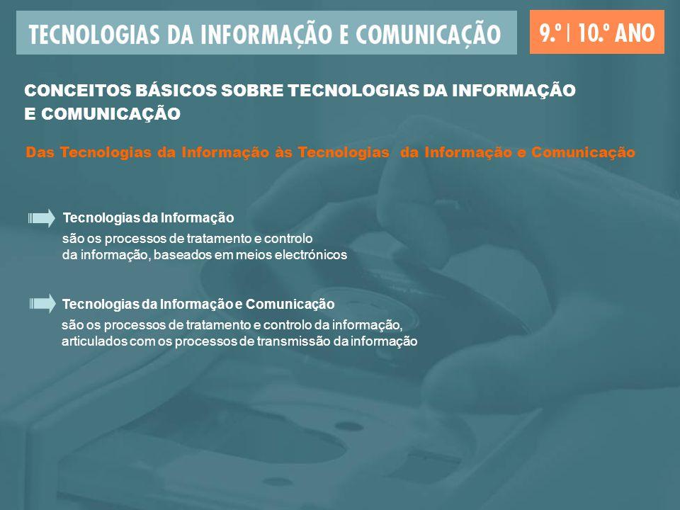 Tecnologias da Informação são os processos de tratamento e controlo da informação, baseados em meios electrónicos Tecnologias da Informação e Comunica
