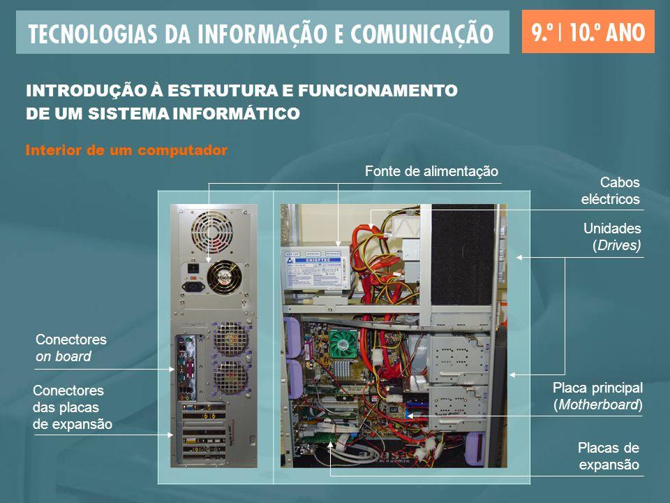 Estrutura básica de um sistema informático Dispositivos de entrada (Input) Memória ou dispositivos de armazenamento Unidade Central de Processamento (CPU) Dispositivos de saída (Output) INTRODUÇÃO À ESTRUTURA E FUNCIONAMENTO DE UM SISTEMA INFORMÁTICO