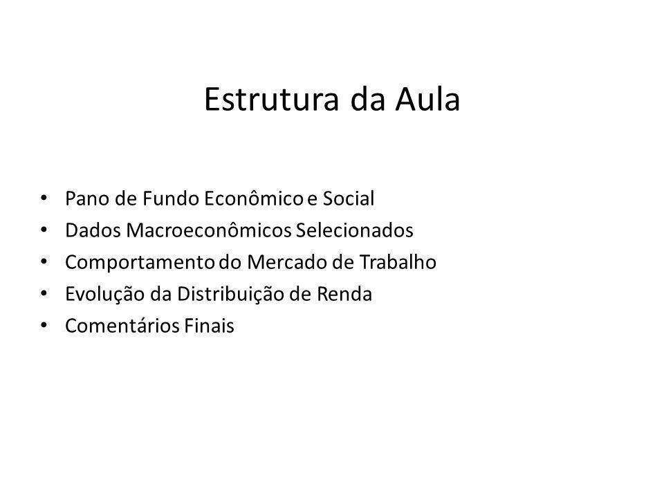 Estrutura da Aula • Pano de Fundo Econômico e Social • Dados Macroeconômicos Selecionados • Comportamento do Mercado de Trabalho • Evolução da Distrib