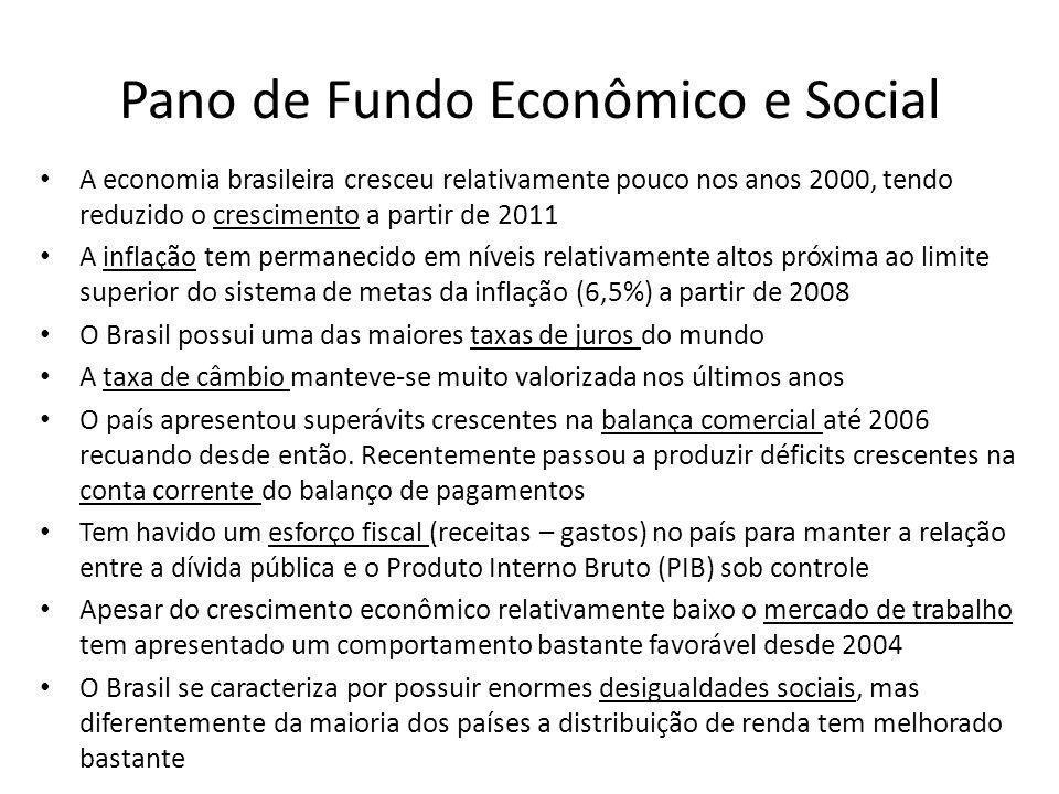Pano de Fundo Econômico e Social • A economia brasileira cresceu relativamente pouco nos anos 2000, tendo reduzido o crescimento a partir de 2011 • A