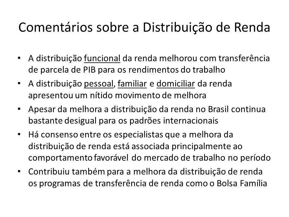 Comentários sobre a Distribuição de Renda • A distribuição funcional da renda melhorou com transferência de parcela de PIB para os rendimentos do trab