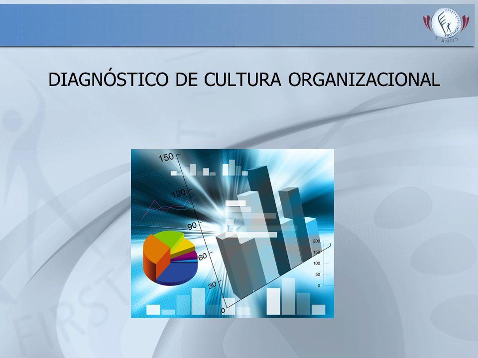 Reconhecer a importância da realização do Diagnóstico de Cultura Organizacional com vistas ao delineamento do Treinamento em Gerenciamento de Recursos de Equipes (CRM).