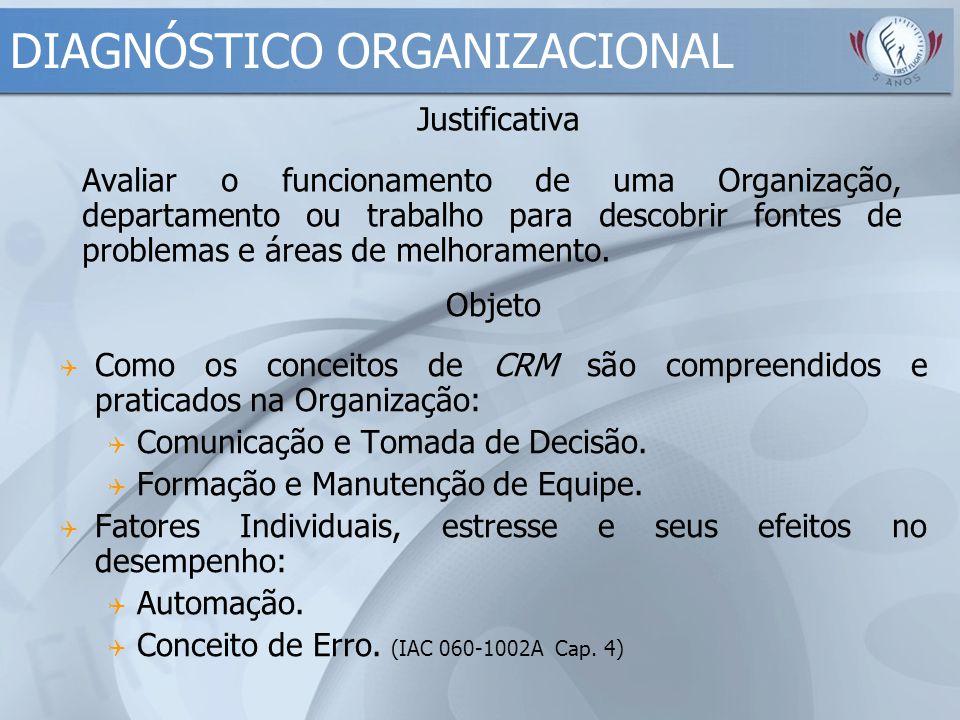 Justificativa Avaliar o funcionamento de uma Organização, departamento ou trabalho para descobrir fontes de problemas e áreas de melhoramento. Objeto