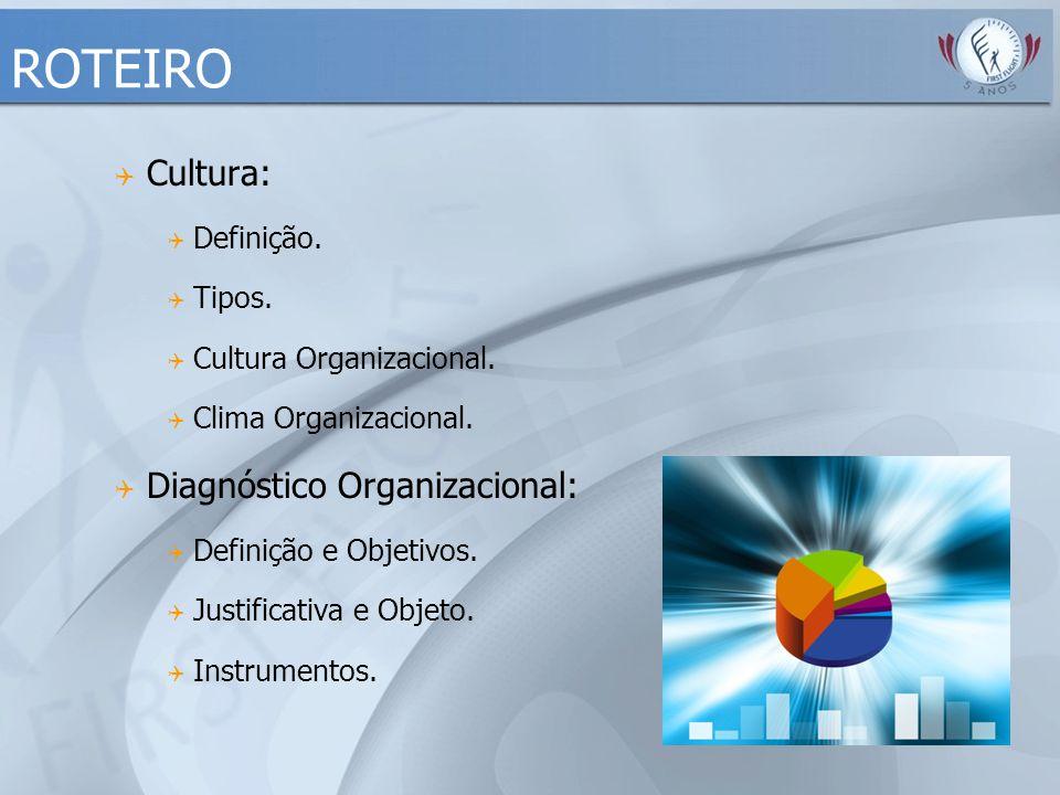 Reconhecer a importância da realização do Diagnóstico de Cultura Organizacional com vistas ao delineamento do Treinamento em Gerenciamento de Recursos de Equipes (CRM) OBJETIVO