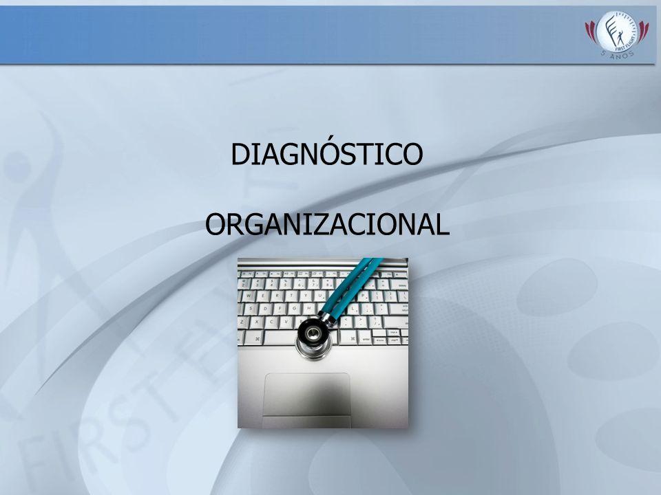 Definição Processo para apurar e descrever a Cultura corporativa de uma Organização.