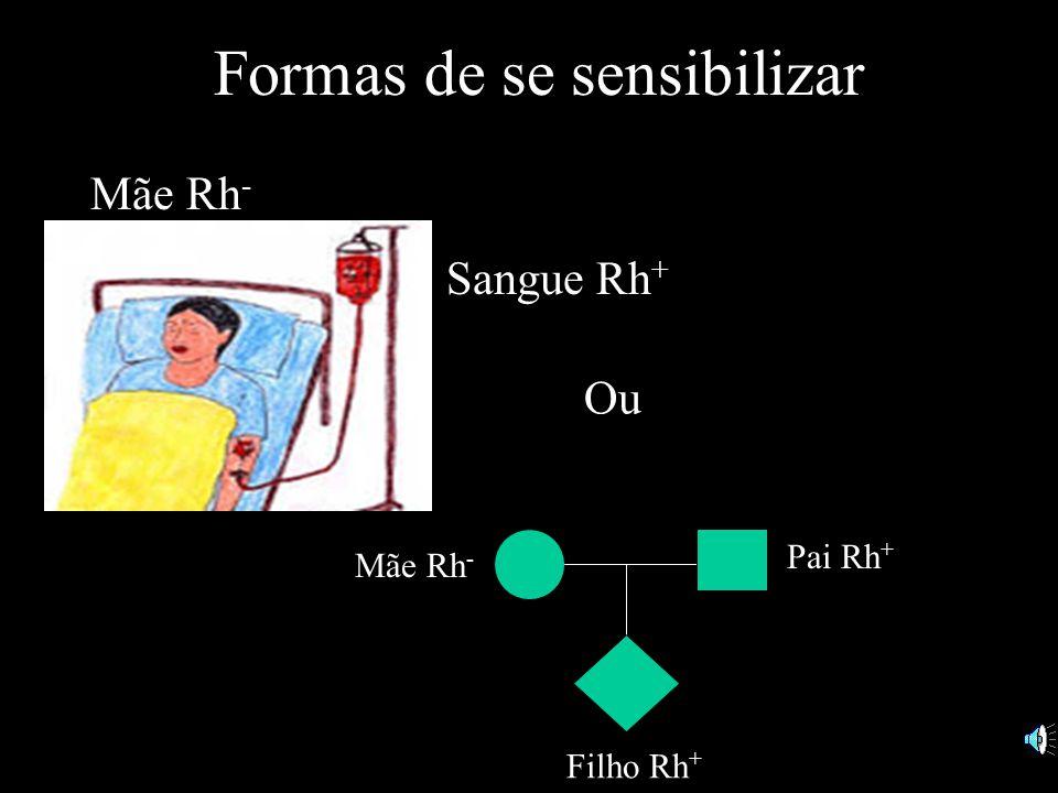 Mãe Rh - Sangue Rh + Ou Mãe Rh - Pai Rh + Filho Rh + Formas de se sensibilizar