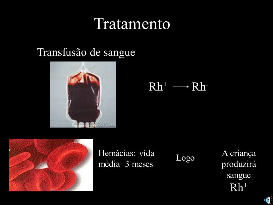 Tratamento Transfusão de sangue Rh + Rh - Hemácias: vida média 3 meses Logo A criança produzirá sangue Rh +