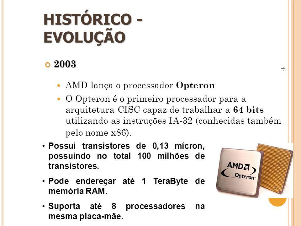 11 HISTÓRICO - EVOLUÇÃO 2003  AMD lança o processador Opteron  O Opteron é o primeiro processador para a arquitetura CISC capaz de trabalhar a 64 bi