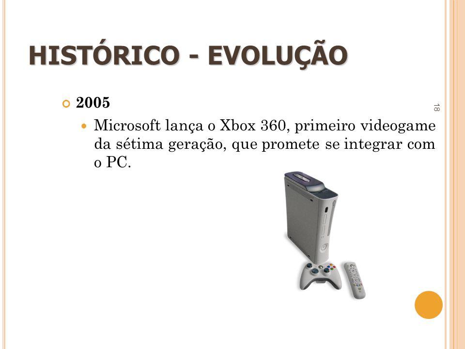 18 HISTÓRICO - EVOLUÇÃO 2005  Microsoft lança o Xbox 360, primeiro videogame da sétima geração, que promete se integrar com o PC.