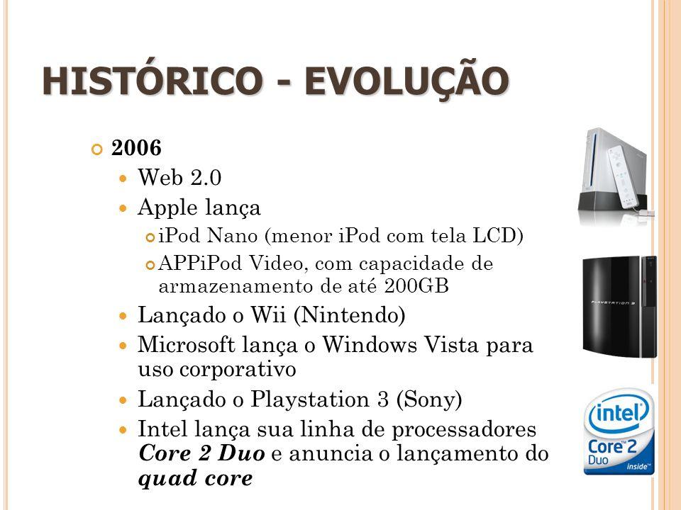 19 HISTÓRICO - EVOLUÇÃO 2006  Web 2.0  Apple lança iPod Nano (menor iPod com tela LCD) APPiPod Video, com capacidade de armazenamento de até 200GB 
