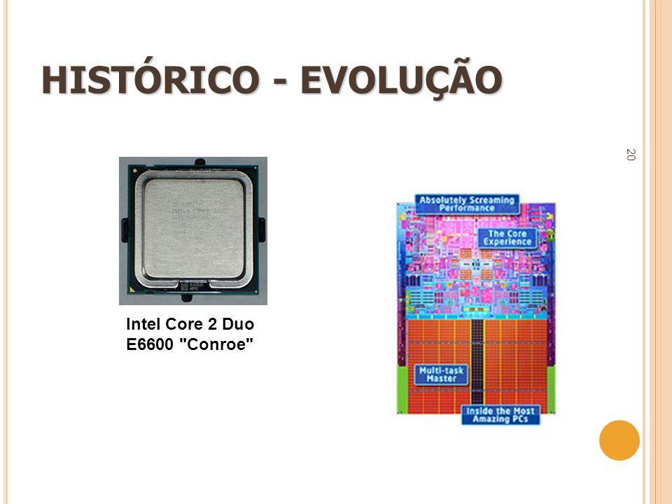20 HISTÓRICO - EVOLUÇÃO Intel Core 2 Duo E6600