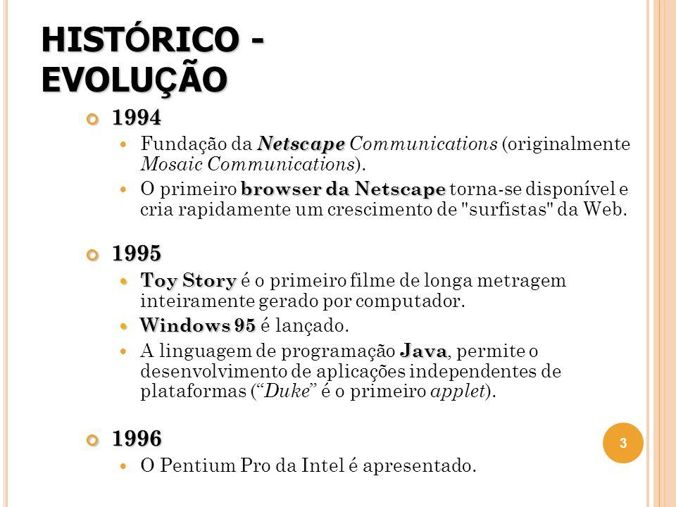 HIST Ó RICO - EVOLU Ç ÃO 1994 Netscape  Fundação da Netscape Communications (originalmente Mosaic Communications ). browser da Netscape  O primeiro