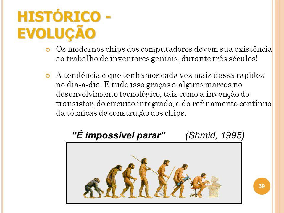 HIST Ó RICO - EVOLU Ç ÃO Os modernos chips dos computadores devem sua existência ao trabalho de inventores geniais, durante três séculos! A tendência