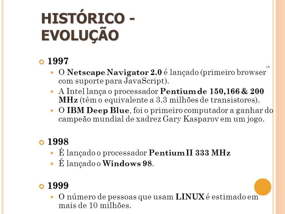 5 1997 Netscape Navigator 2.0  O Netscape Navigator 2.0 é lançado (primeiro browser com suporte para JavaScript). Pentium de 150,166 & 200 MHz  A In