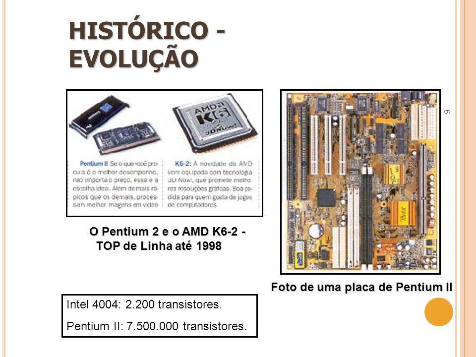 6 O Pentium 2 e o AMD K6-2 - TOP de Linha até 1998 Foto de uma placa de Pentium II HISTÓRICO - EVOLUÇÃO Intel 4004: 2.200 transistores. Pentium II: 7.