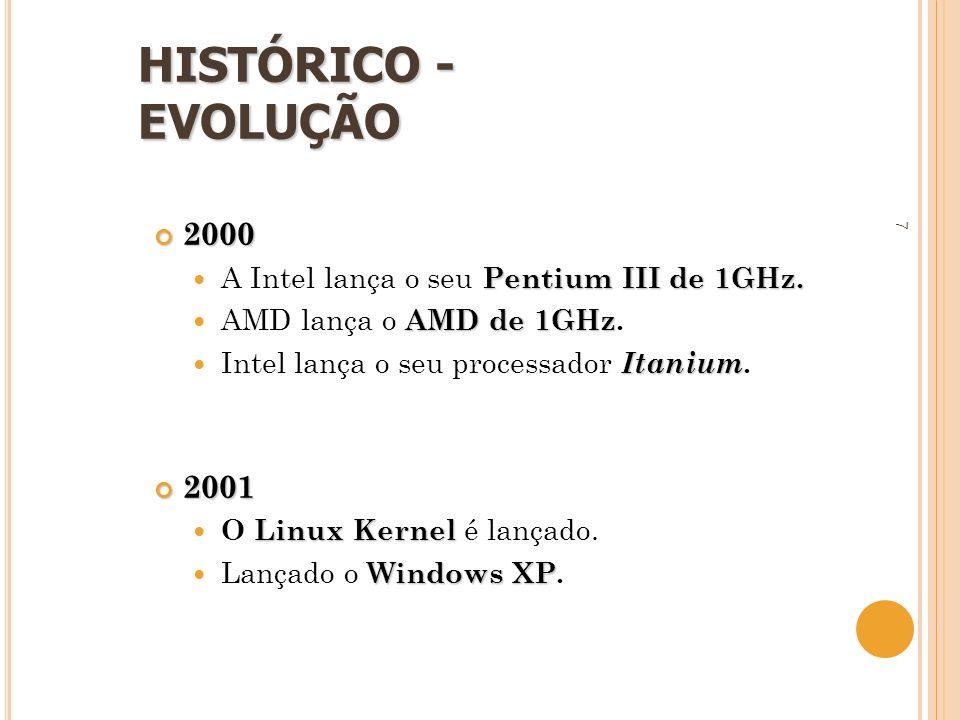 7 2000 Pentium III de 1GHz.  A Intel lança o seu Pentium III de 1GHz. AMD de 1GHz  AMD lança o AMD de 1GHz. Itanium  Intel lança o seu processador
