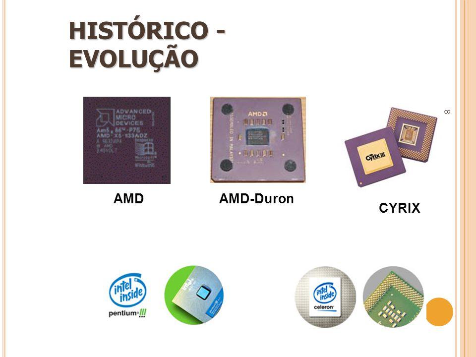 8 AMD-DuronAMD CYRIX HISTÓRICO - EVOLUÇÃO
