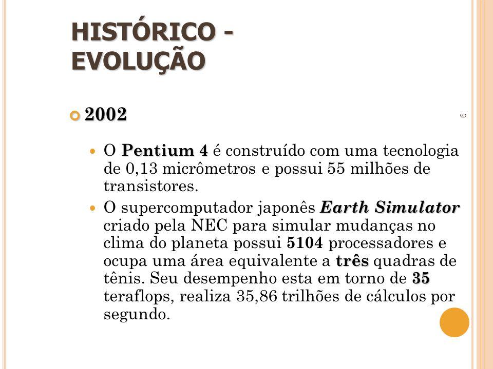 9 2002 Pentium 4  O Pentium 4 é construído com uma tecnologia de 0,13 micrômetros e possui 55 milhões de transistores. Earth Simulator três 35  O su