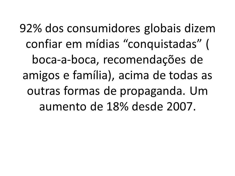 """92% dos consumidores globais dizem confiar em mídias """"conquistadas"""" ( boca-a-boca, recomendações de amigos e família), acima de todas as outras formas"""