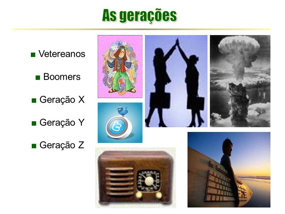 ■ Vetereanos ■ Boomers ■ Geração X ■ Geração Y ■ Geração Z