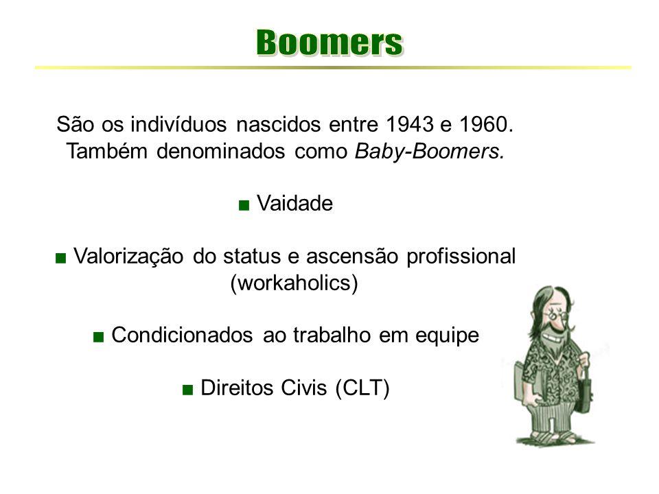 São os indivíduos nascidos entre 1943 e 1960. Também denominados como Baby-Boomers. ■ Vaidade ■ Valorização do status e ascensão profissional (workaho
