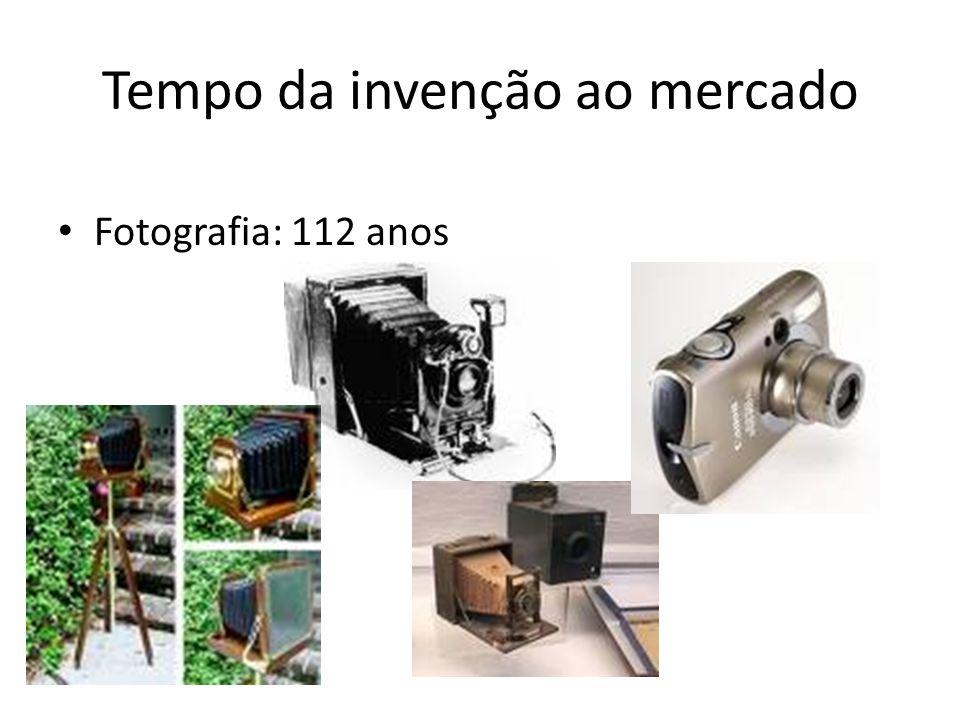 Tempo da invenção ao mercado • Fotografia: 112 anos