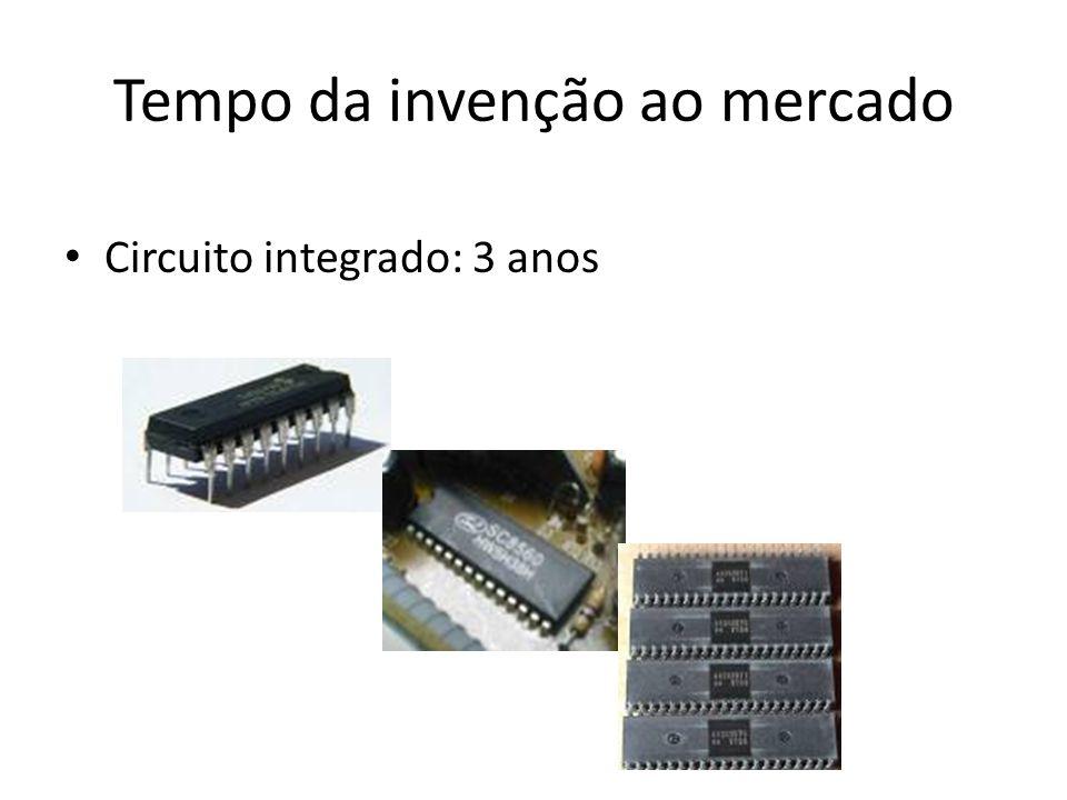 Tempo da invenção ao mercado • Circuito integrado: 3 anos