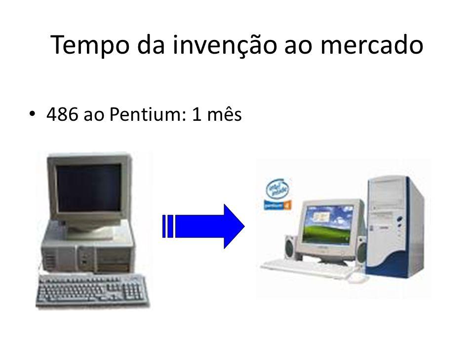 Tempo da invenção ao mercado • 486 ao Pentium: 1 mês