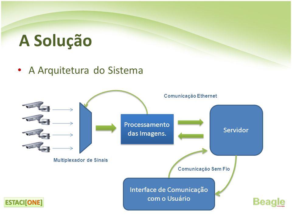 A Solução Contagem de Vagas Servidor Interface com o Usuário
