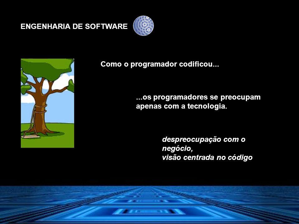 ENGENHARIA DE SOFTWARE Como o programador codificou......os programadores se preocupam apenas com a tecnologia. despreocupação com o negócio, visão ce