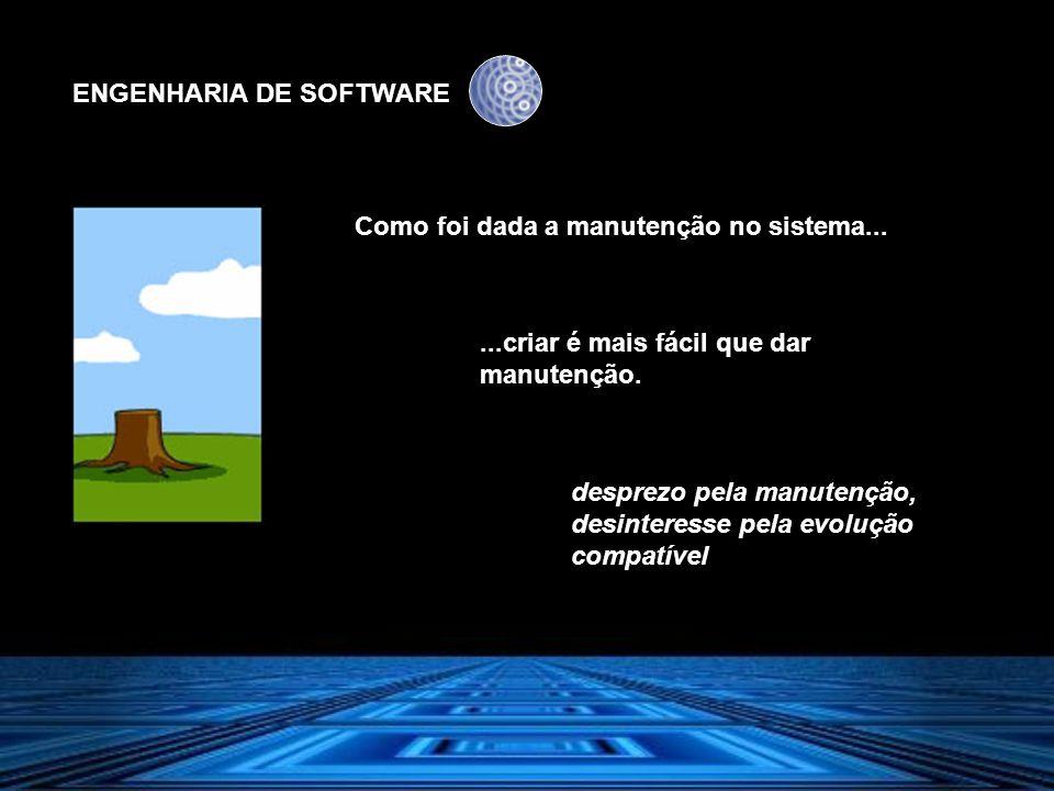 ENGENHARIA DE SOFTWARE Como foi dada a manutenção no sistema......criar é mais fácil que dar manutenção. desprezo pela manutenção, desinteresse pela e