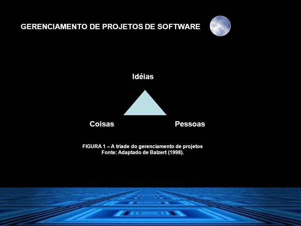 GERENCIAMENTO DE PROJETOS DE SOFTWARE Idéias CoisasPessoas FIGURA 1 – A tríade do gerenciamento de projetos Fonte: Adaptado de Balzert (1998).