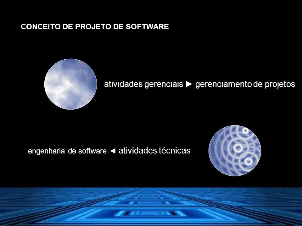 CONCEITO DE PROJETO DE SOFTWARE atividades gerenciais ► gerenciamento de projetos engenharia de software ◄ atividades técnicas