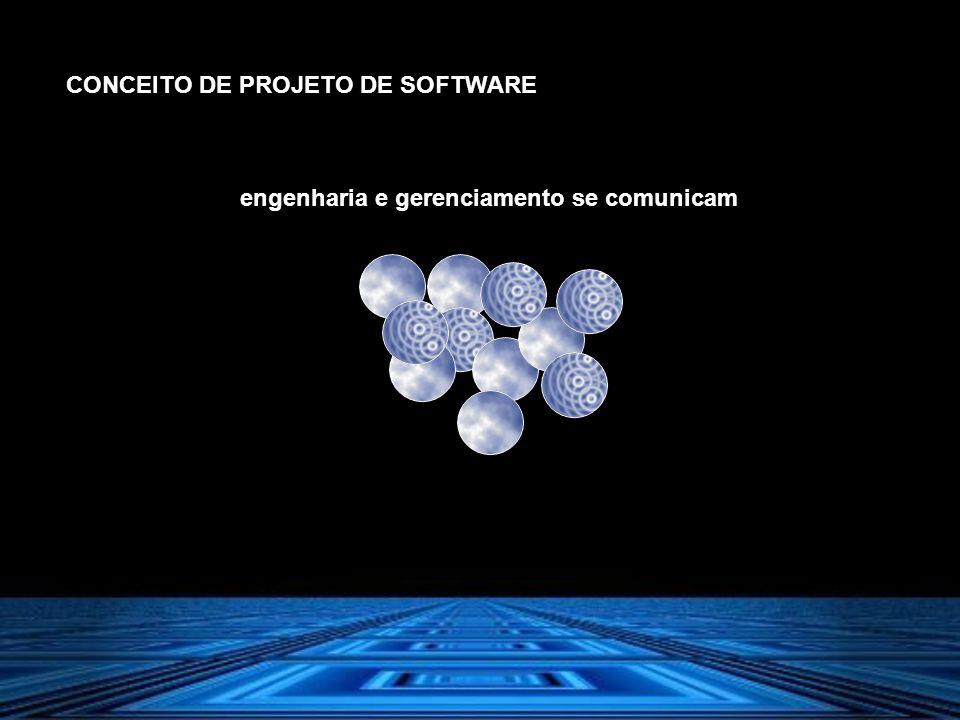 CONCEITO DE PROJETO DE SOFTWARE engenharia e gerenciamento se comunicam