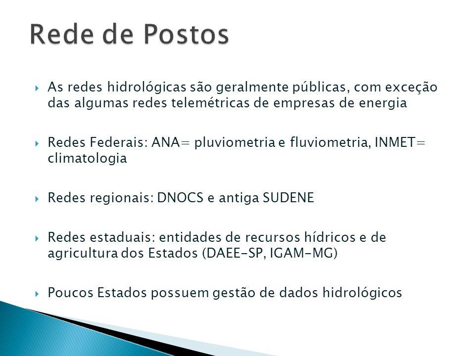  As redes hidrológicas são geralmente públicas, com exceção das algumas redes telemétricas de empresas de energia  Redes Federais: ANA= pluviometria